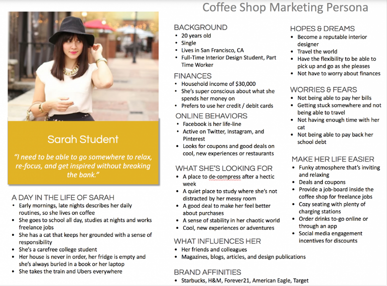 small business marketing buyer persona coffee shop