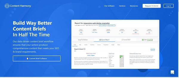 content-brief-software