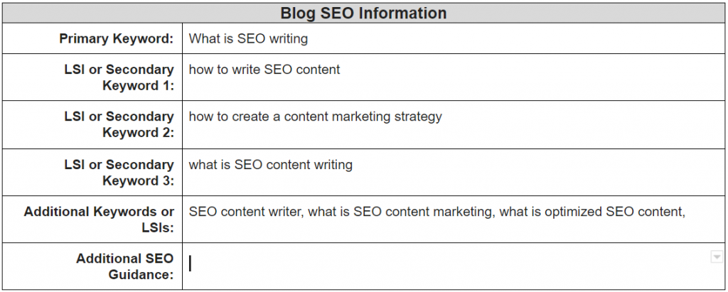 content-brief-keywords-section